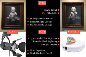 How tolight pictures on the wall