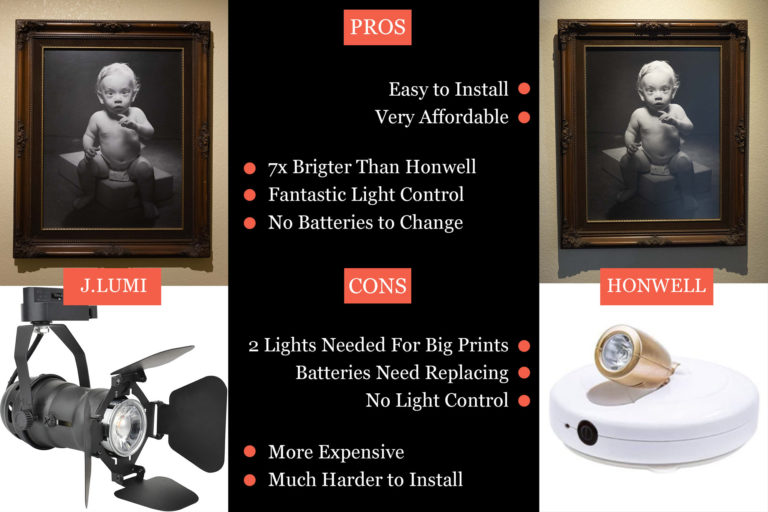 Read more about the article How to Light Pictures on the Wall